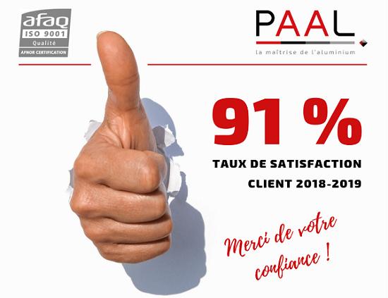 91% de taux de satisfaction client pour PAAL Profilés Aluminium