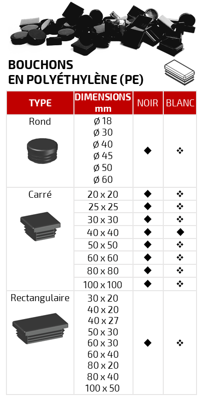 PAAL – Fournitures tubes acier – axes de stores et volets roulants – Bouchons PE
