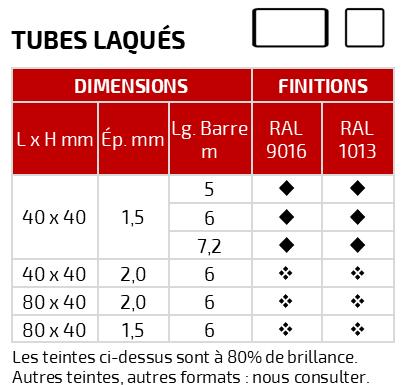 PAAL – Fournitures tubes acier – axes de stores et volets roulants – Tubes laqués