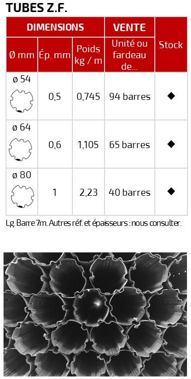 PAAL – Fournitures tubes acier – axes de stores et volets roulants – ZF